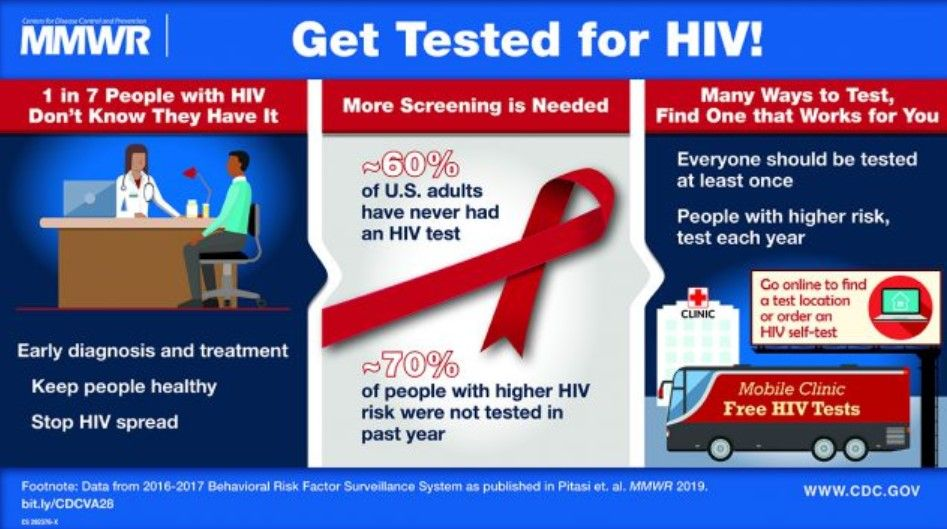 A graphic warning to get tested for HIV